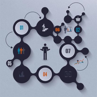 7 Business- und Marketing-Tipps und die 3 Geheimnisse zum Erfolg
