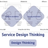 (Service) Design Thinking – Service Design vs. Design Thinking Workshop