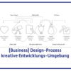 Inspiration – Durch Kombination aus  Selbstmanagement & Design-Prozess